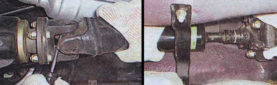 Проверка технического состояния карданного вала ваз 2105