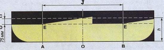 Регулировка пучков света фар Ваз 2105